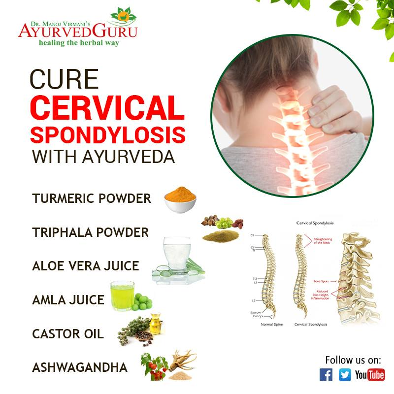 CERVICAL SPONDYLOSIS TREATMENT PACKAGE