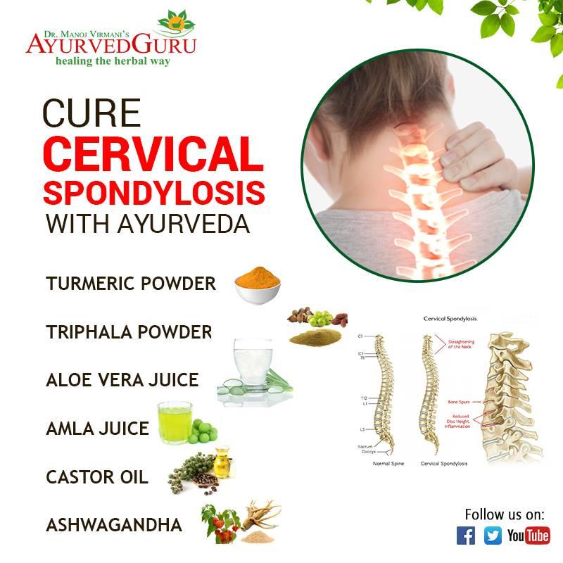 CERVICAL SPONDYLOSIS TREATMENT PACKAGE